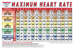 Max Heart Rate Chart