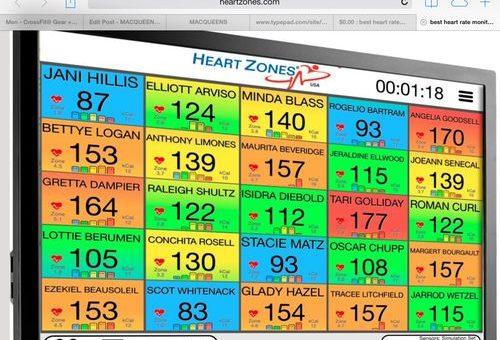 HeartZones Tracking